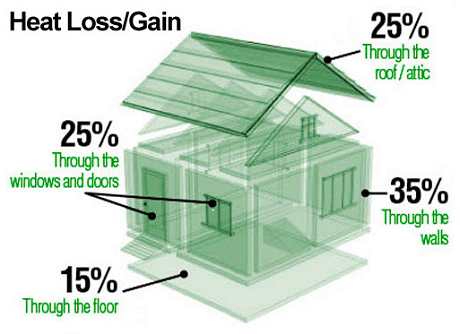 guide to home insulation roof insulation diagram