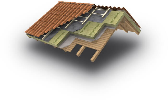 Does insulation really make a difference?
