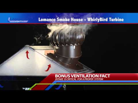 Whirlybirds South Africa Roof Ventilation Home
